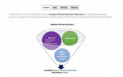 Die Ergebnisse aus dem EuPEO-Projekt werden am 17.3. präsentiert
